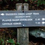 Duggers Creek Loop Trail Sign