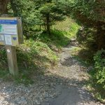 Old Mitchell Trailhead Sign