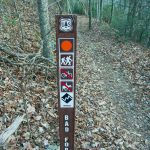 Bad Fork Trail Sign