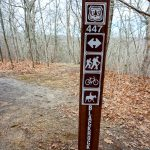 Blackrock Trail Sign