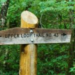 Upper Loop Trail Sign