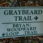 Graybeard and Harry Bryan Trail Sign